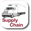 Supply Chain Management Training Materials